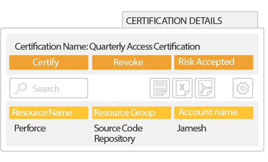 Based Certification