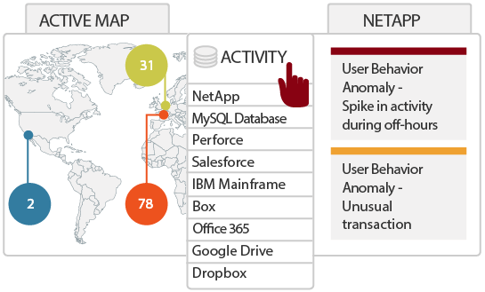 360 Degree View of Identity, Access, Activity, and Alerts for On-Premise and Cloud Applications