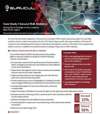 Information Technology Services Case Study