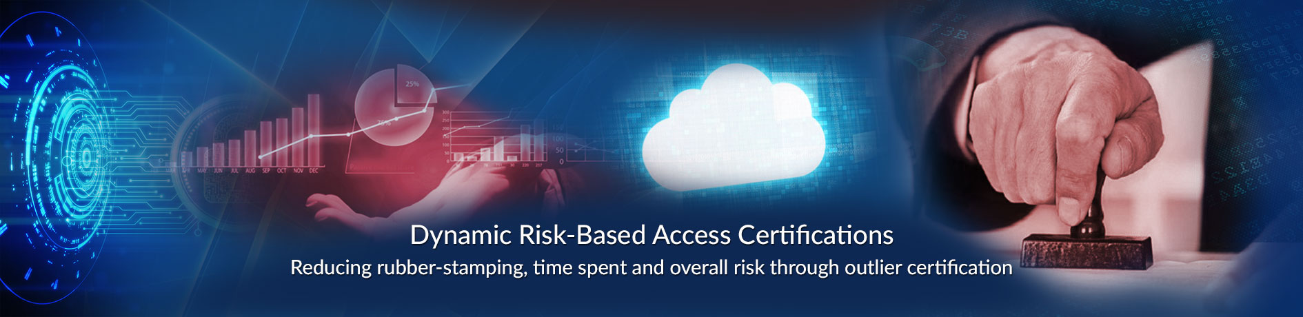 Risk-Based-Access-Certification