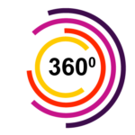 360 degree icon image