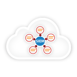 cloud to siem integration for alerts