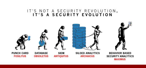 security analytics not siem