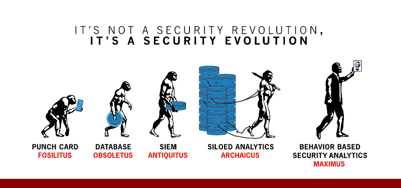 security analytics not siem