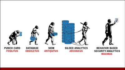 Take Security Beyond-SIEM with Behavior Analytics